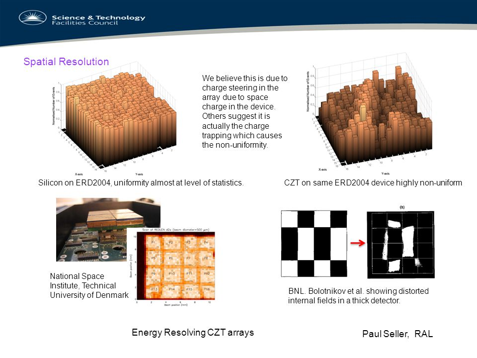 Paul Seller, RAL Energy Resolving CZT arrays Examples of imaging systems Si detectors readout holes, as high-resistivity Si wafers are usually n-type with p+ implanted pixels.