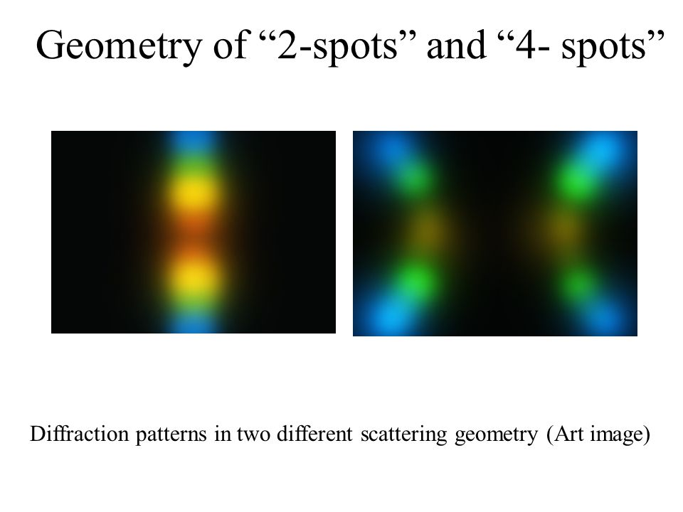 Geometry of 2-spots and 4- spots Diffraction patterns in two different scattering geometry (Art image)