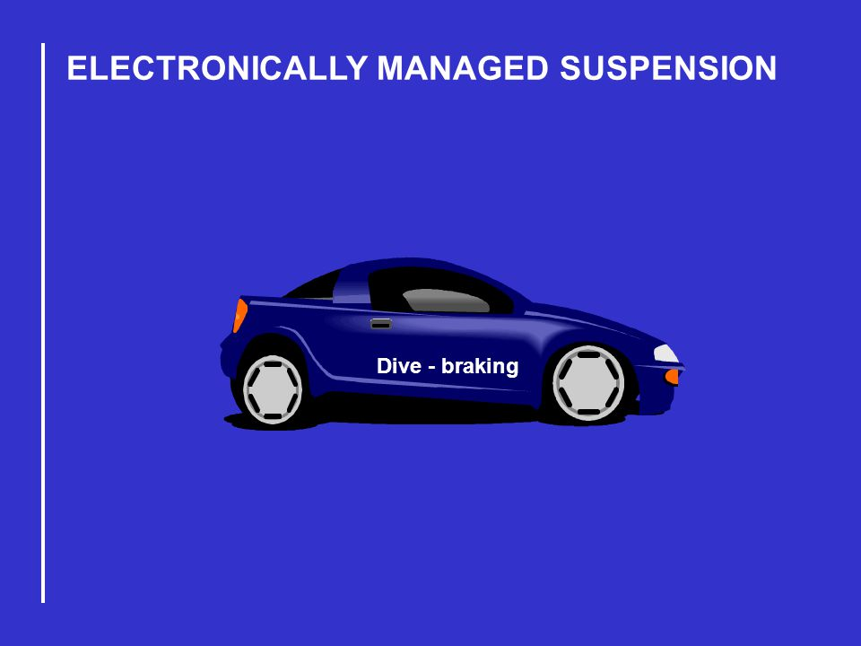 ELECTRONICALLY MANAGED SUSPENSION Dive - braking