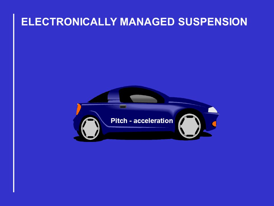 ELECTRONICALLY MANAGED SUSPENSION Pitch - acceleration