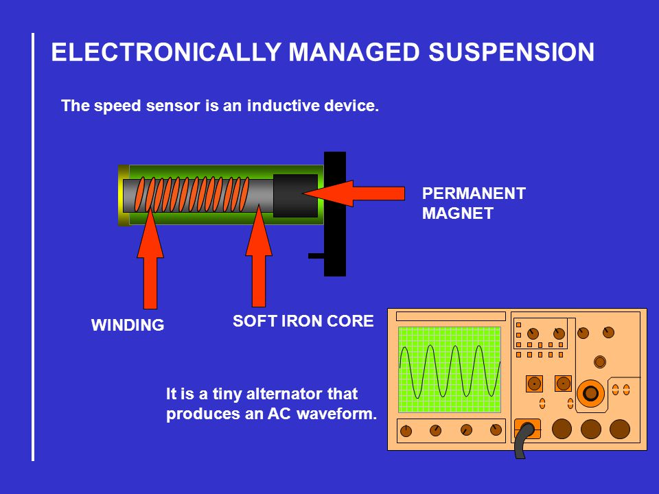 ELECTRONICALLY MANAGED SUSPENSION The speed sensor is an inductive device.