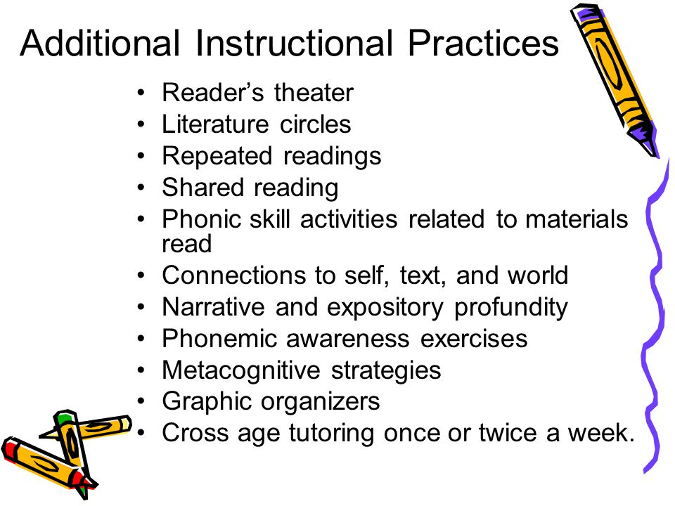 Additional Instructional Practices Reader's theater Literature circles Repeated readings Shared reading Phonic skill activities related to materials read Connections to self, text, and world Narrative and expository profundity Phonemic awareness exercises Metacognitive strategies Graphic organizers Cross age tutoring once or twice a week.