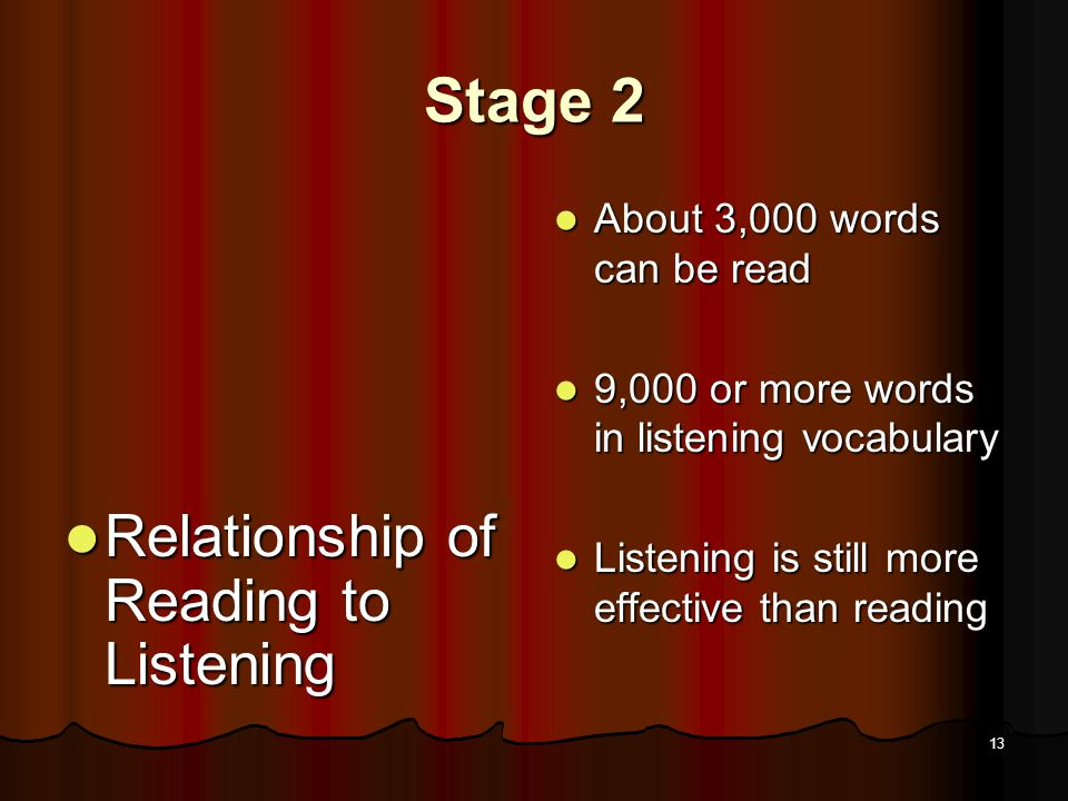 12 Stage 2 How acquired How acquired Direct instruction in advanced decoding skills Direct instruction in advanced decoding skills Wide reading w/ instructional and independent materials Wide reading w/ instructional and independent materials Being read to at levels above their own to develop language, vocabulary and concepts Being read to at levels above their own to develop language, vocabulary and concepts