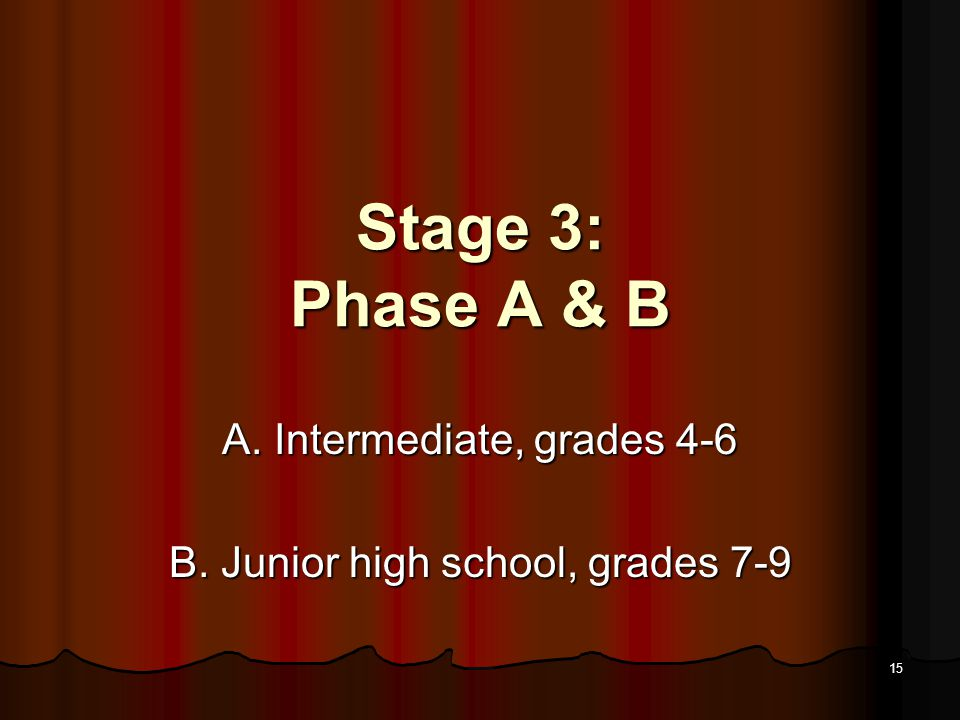 14 Stage 3: Reading for Learning the New Grades 4-8 (ages 9-13)