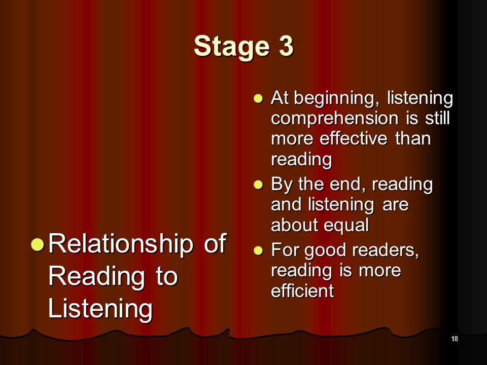 17 Stage 3 How Acquired How Acquired Reading/studying textbooks, reference works, trade books, newspapers, magazines Reading/studying textbooks, reference works, trade books, newspapers, magazines Being exposed to unfamiliar vocabulary and syntax Being exposed to unfamiliar vocabulary and syntax Systematic study of words Systematic study of words Reacting to text through discussions and writing Reacting to text through discussions and writing Reading of more complex fiction, non-fiction, etc.