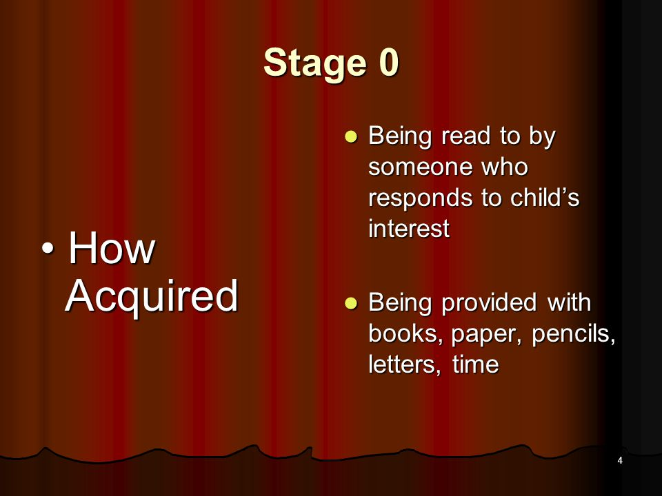 3 Stage 0 Major Qualitative Characteristics and Masteries by End of Stage Major Qualitative Characteristics and Masteries by End of Stage Pretend reading Pretend reading Retells story from pictures Retells story from pictures Names alphabet letters Names alphabet letters Prints own name Prints own name Plays with books, pencils, paper Plays with books, pencils, paper