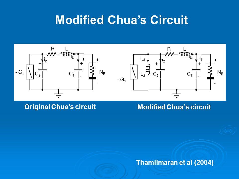 Modified Chua's Circuit Thamilmaran et al (2004) Original Chua's circuit Modified Chua's circuit