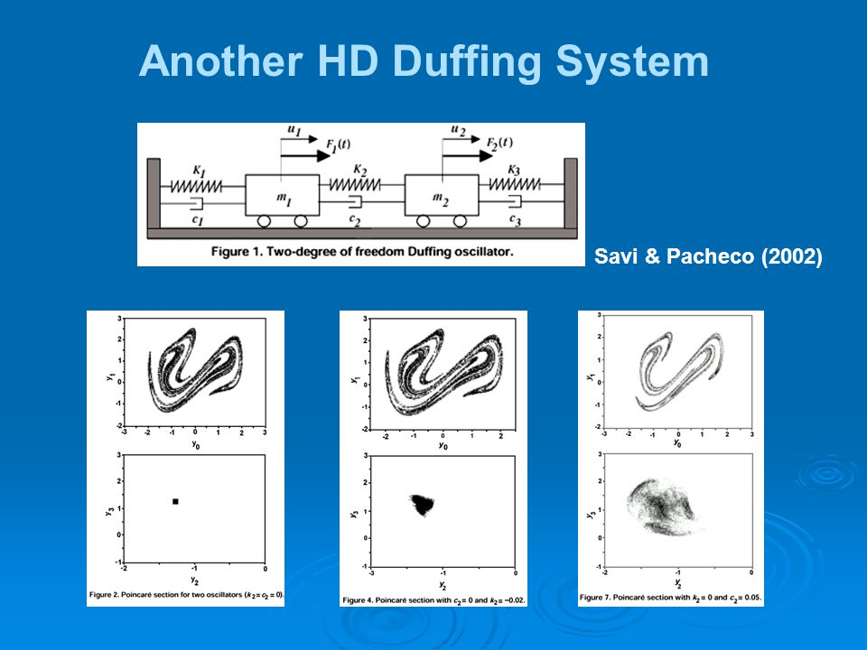 Another HD Duffing System Savi & Pacheco (2002)