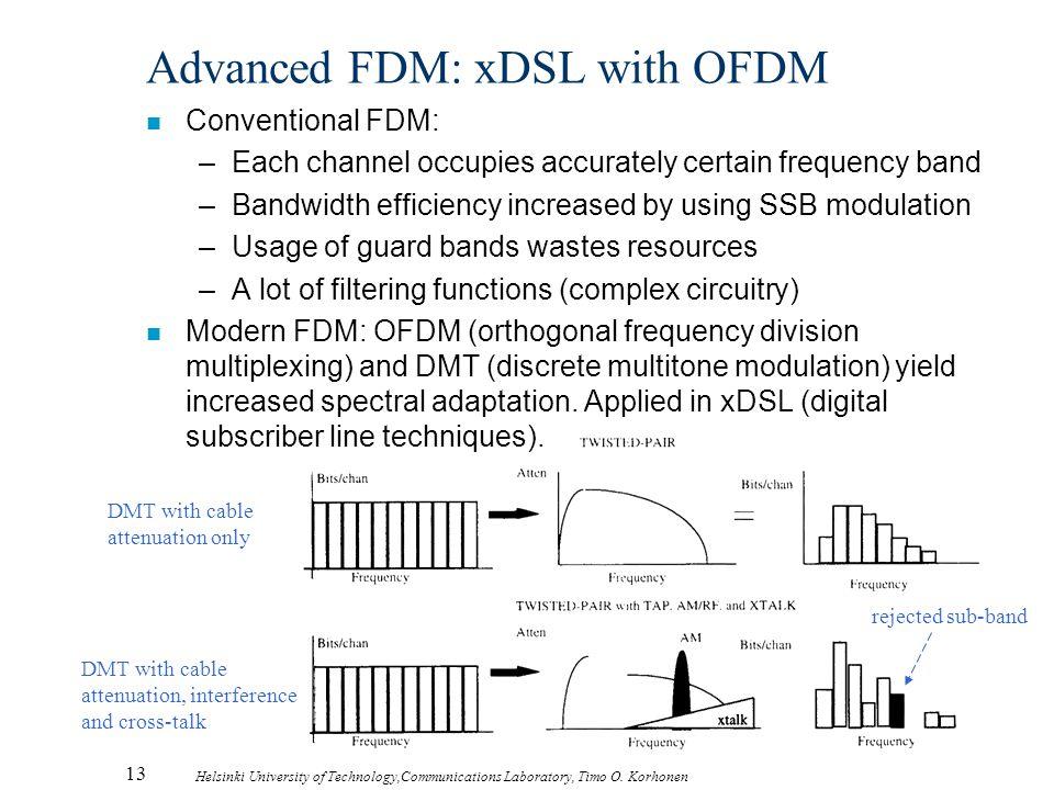 13 Helsinki University of Technology,Communications Laboratory, Timo O. Korhonen Advanced FDM: xDSL with OFDM n Conventional FDM: –Each channel occupi