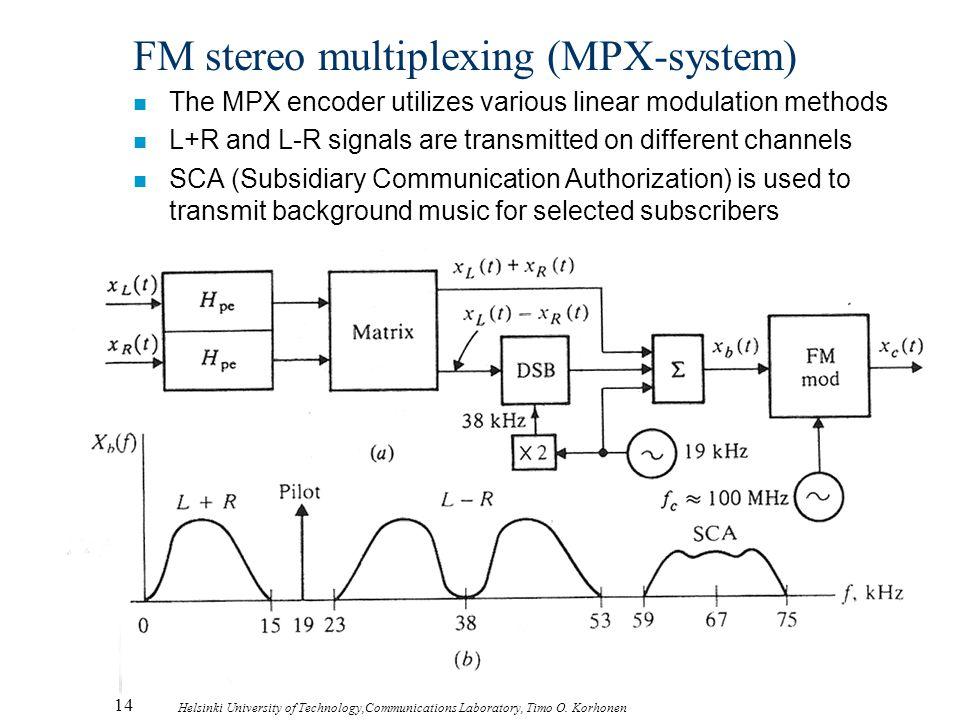 14 Helsinki University of Technology,Communications Laboratory, Timo O. Korhonen FM stereo multiplexing (MPX-system) n The MPX encoder utilizes variou