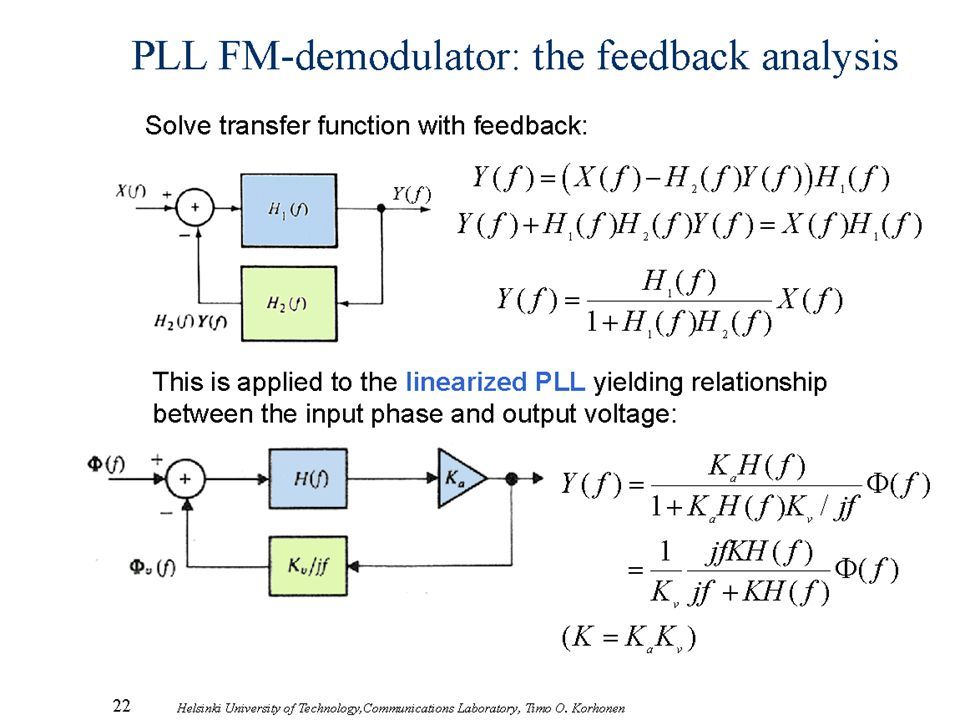 22 Helsinki University of Technology,Communications Laboratory, Timo O. Korhonen PLL FM-demodulator: the feedback analysis Solve transfer function wit