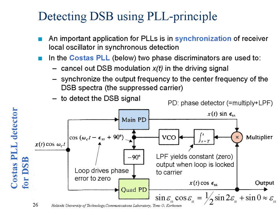 26 Helsinki University of Technology,Communications Laboratory, Timo O. Korhonen Detecting DSB using PLL-principle n An important application for PLLs