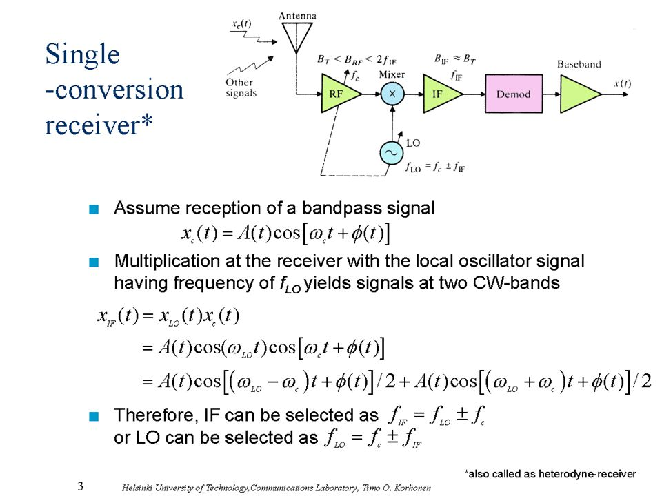 3 Helsinki University of Technology,Communications Laboratory, Timo O. Korhonen Single -conversion receiver* n Assume reception of a bandpass signal n