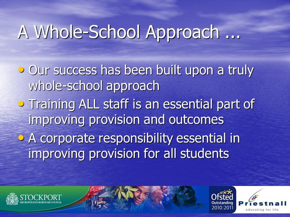 A Whole-School Approach...
