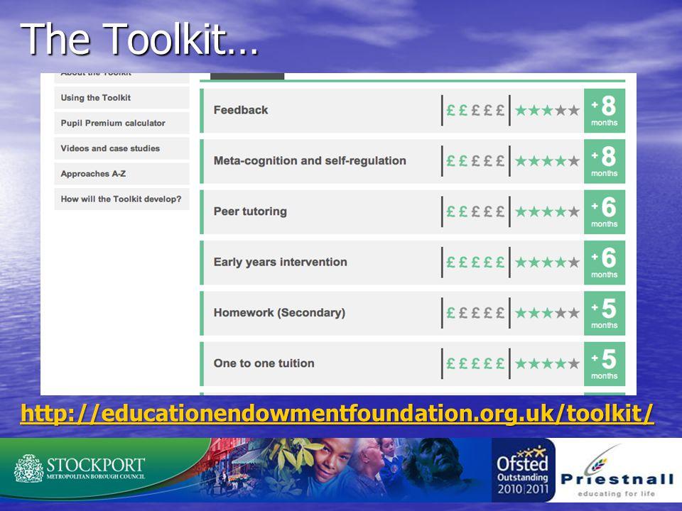 The Toolkit… http://educationendowmentfoundation.org.uk/toolkit/