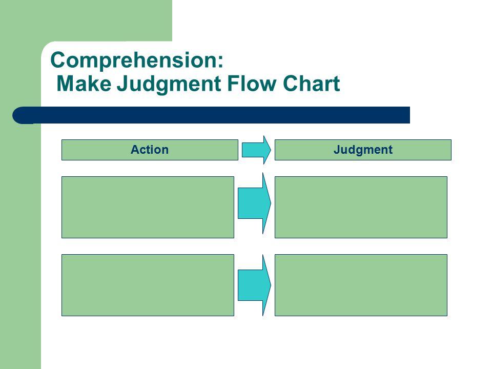 Comprehension: Make Judgment Flow Chart ActionJudgment