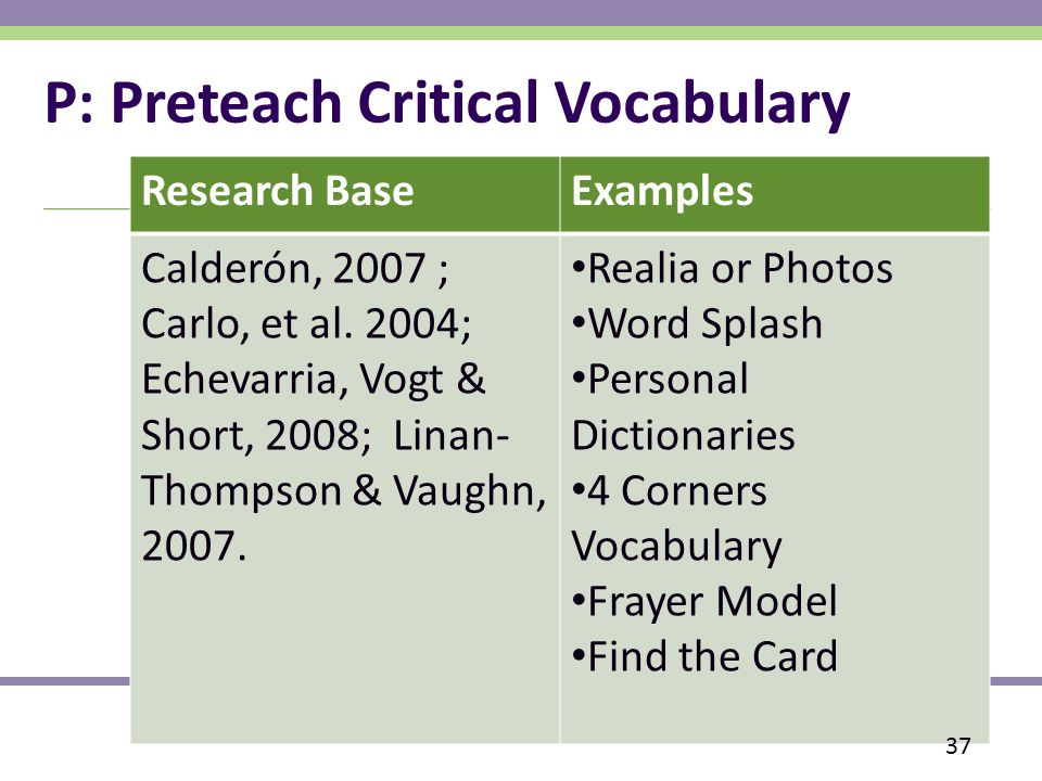 P: Preteach Critical Vocabulary Research BaseExamples Calderón, 2007 ; Carlo, et al.