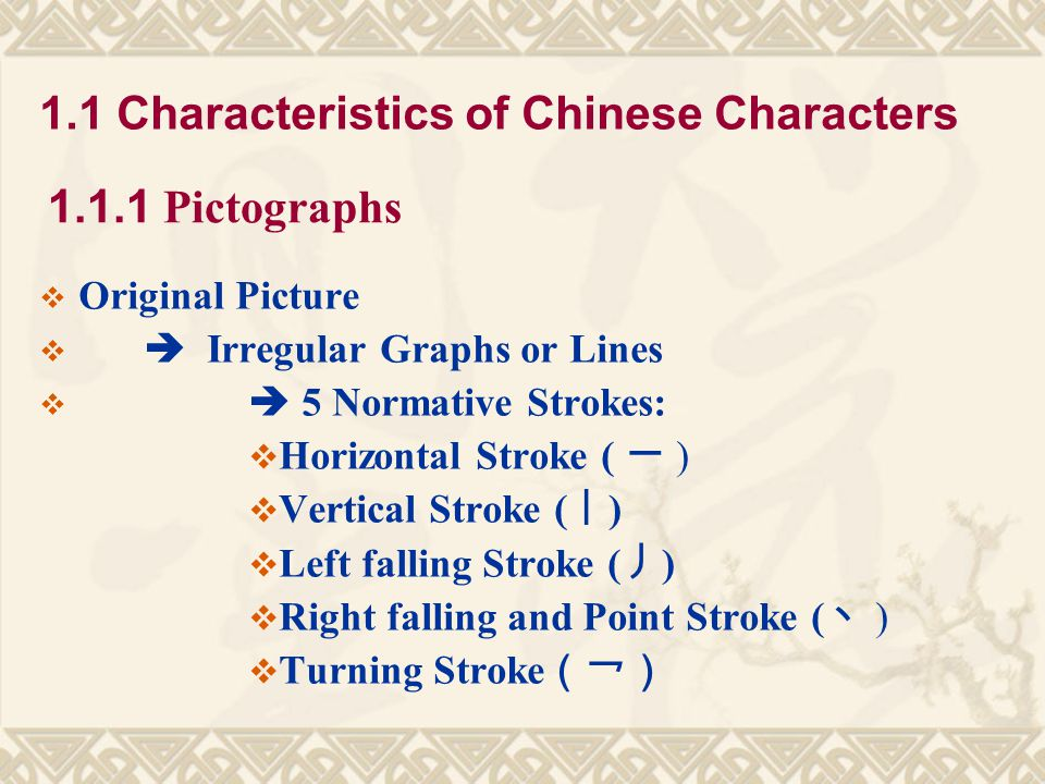 1.Brief Introduction of Chinese Character Learning Methodology  1.1 Characteristics of Chinese Characters  1.1.1 Pictographs  1.1.2 Great Repetitiv