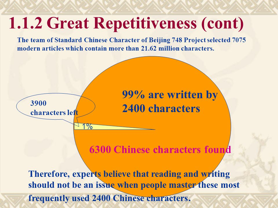 1.1.2 Great Repetitiveness (cont) The team of Standard Chinese Character of Beijing 748 Project selected 7075 modern articles which contain more than 21.62 million characters.