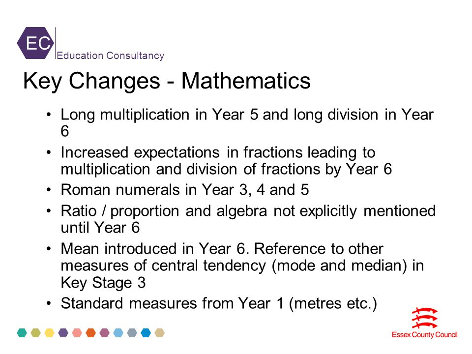 EC Education Consultancy Long multiplication in Year 5 and long division in Year 6 Increased expectations in fractions leading to multiplication and division of fractions by Year 6 Roman numerals in Year 3, 4 and 5 Ratio / proportion and algebra not explicitly mentioned until Year 6 Mean introduced in Year 6.