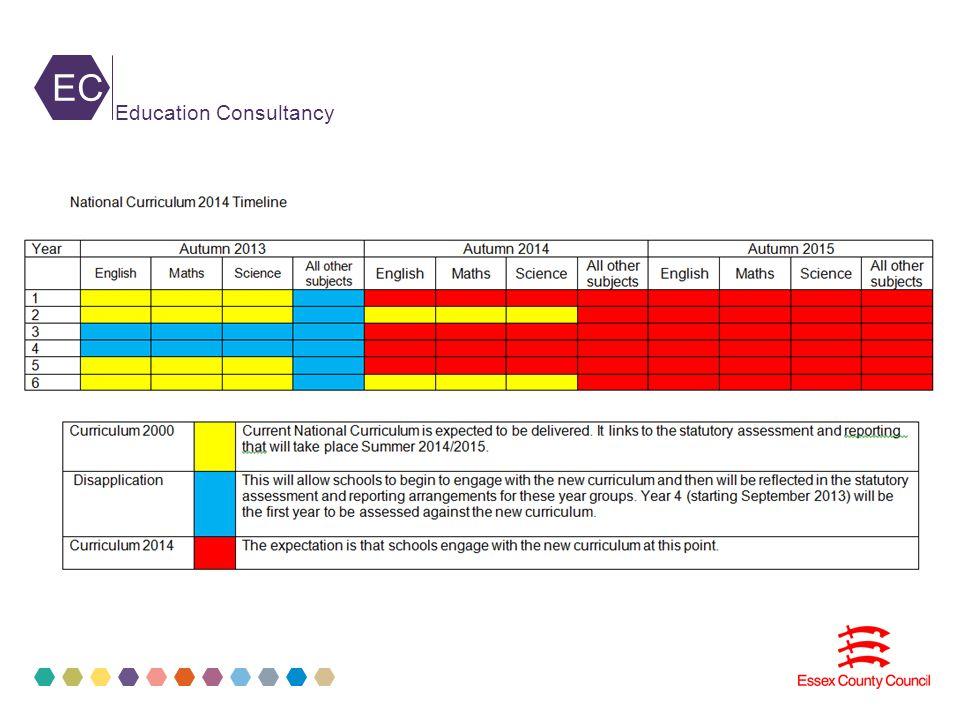 EC Education Consultancy