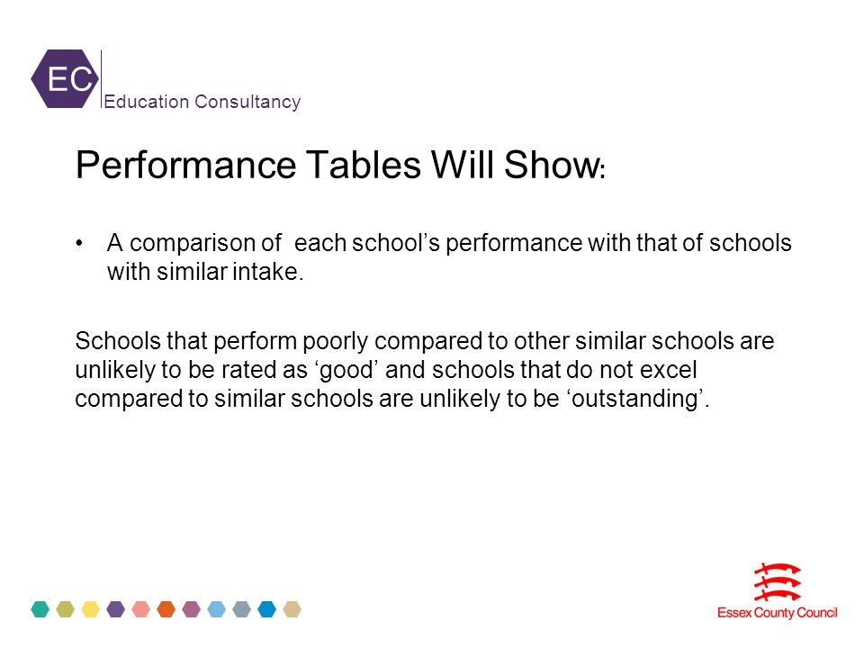 EC Education Consultancy Performance Tables Will Show : A comparison of each school's performance with that of schools with similar intake.