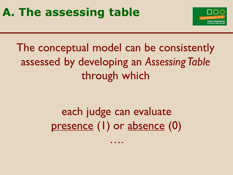 A. The assessing table each judge can evaluate presence (1) or absence (0) ….
