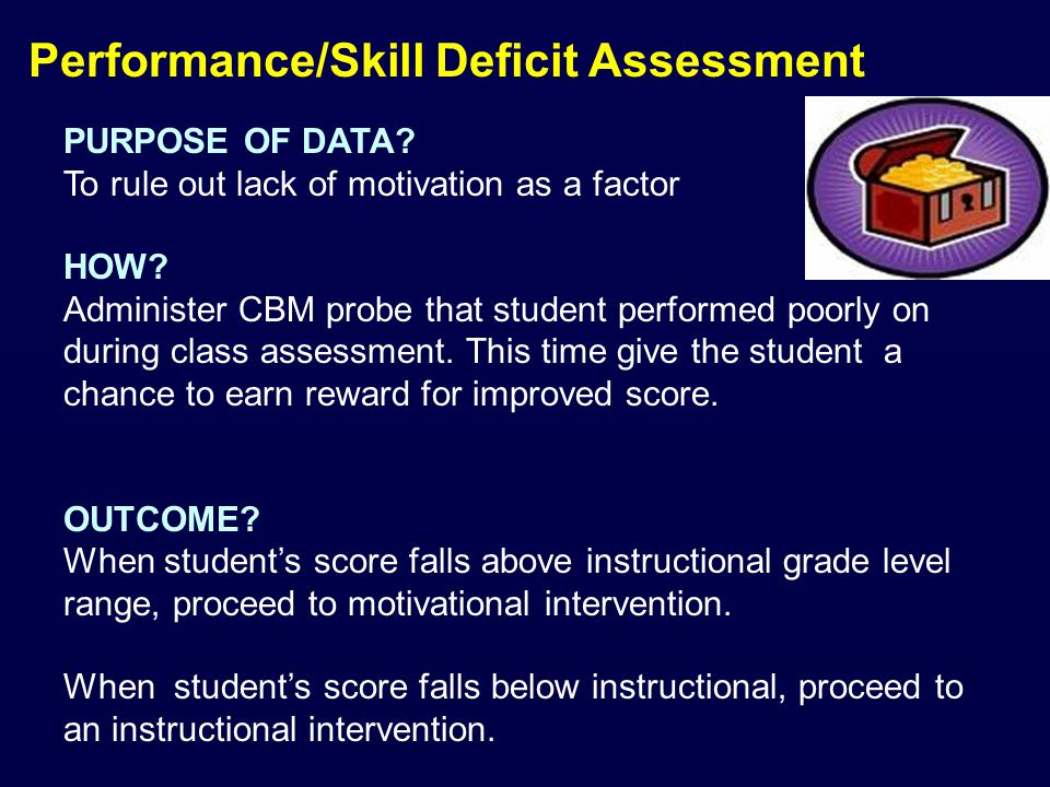 Performance/Skill Deficit Assessment PURPOSE OF DATA? To rule out lack of motivation as a factor HOW? Administer CBM probe that student performed poor