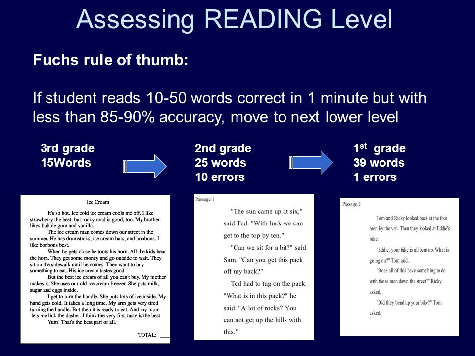 Fuchs rule of thumb: If student reads 10-50 words correct in 1 minute but with less than 85-90% accuracy, move to next lower level Assessing READING Level 3rd grade 15Words 2nd grade 25 words 10 errors 1 st grade 39 words 1 errors