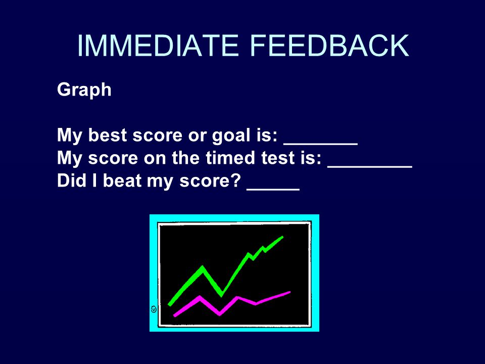 IMMEDIATE FEEDBACK Graph My best score or goal is: _______ My score on the timed test is: ________ Did I beat my score.