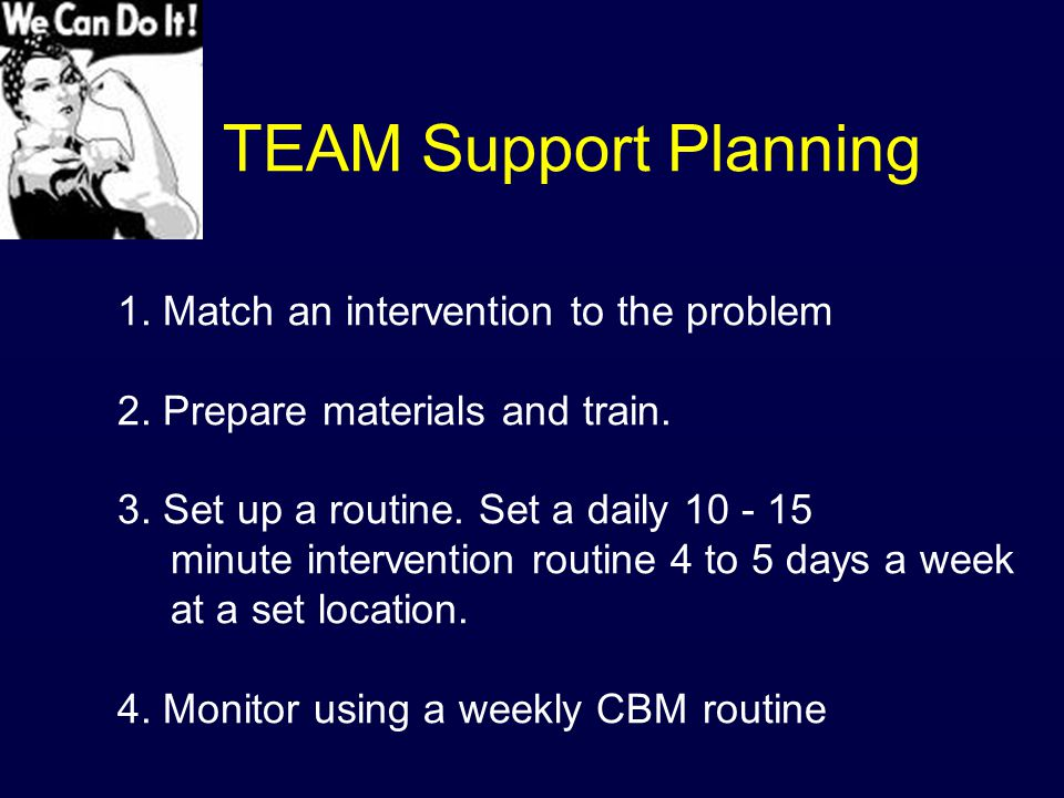 TEAM Support Planning 1.Match an intervention to the problem 2.