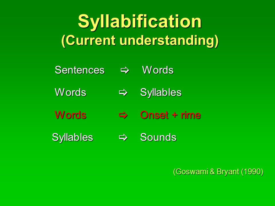 Syllabification (Current understanding) Sentences  Words Sentences  Words Words  Syllables Words  Syllables Words  Onset + rime Words  Onset + rime Syllables  Sounds Syllables  Sounds (Goswami & Bryant (1990)