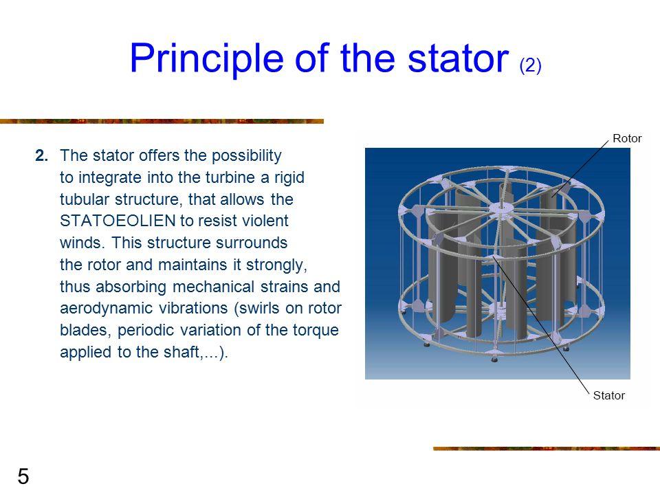 6 Principle of the stator (3) 3.