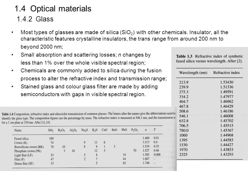 1.4 Optical materials 1.4.2 Glass Most types of glasses are made of silica (SiO 2 ) with other chemicals.