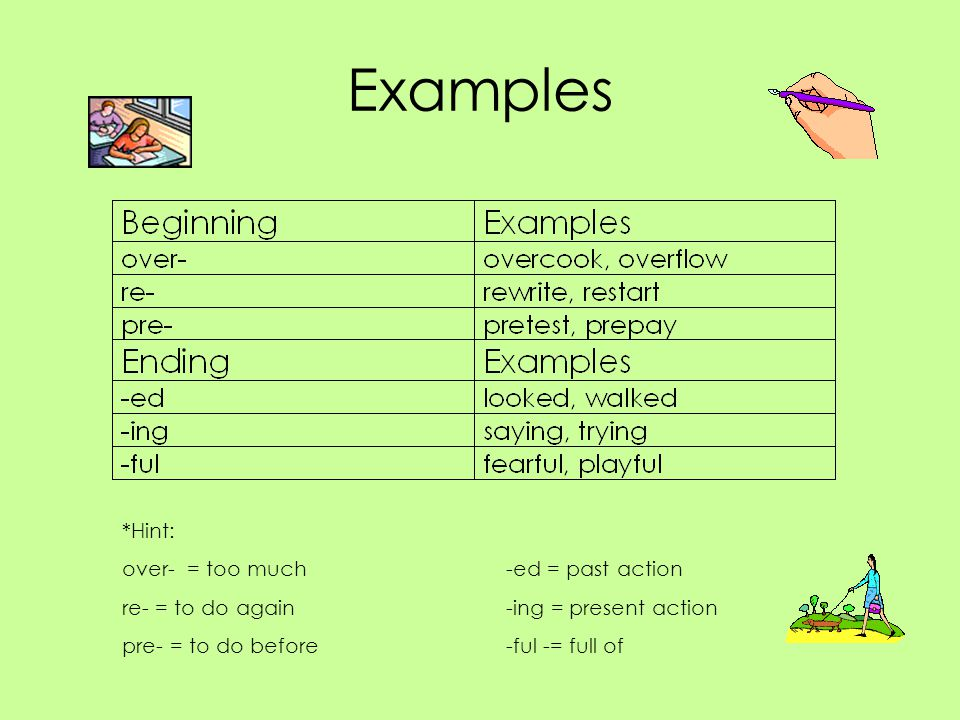 Examples *Hint: over- = too much-ed = past action re- = to do again-ing = present action pre- = to do before-ful -= full of