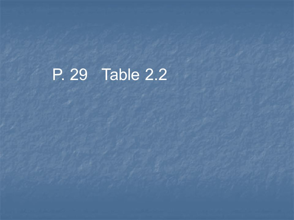 P. 29 Table 2.2