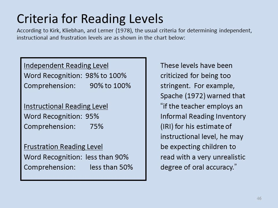 Criteria for Reading Levels According to Kirk, Kliebhan, and Lerner (1978), the usual criteria for determining independent, instructional and frustration levels are as shown in the chart below: Independent Reading Level Word Recognition: 98% to 100% Comprehension: 90% to 100% Instructional Reading Level Word Recognition: 95% Comprehension: 75% Frustration Reading Level Word Recognition: less than 90% Comprehension: less than 50% These levels have been criticized for being too stringent.