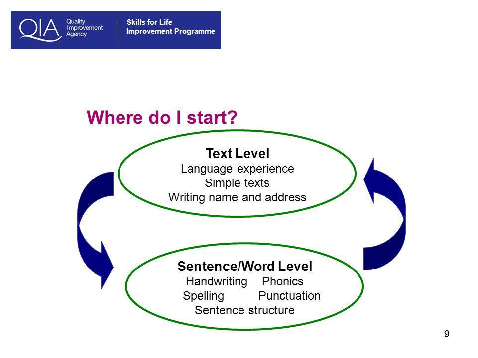 Skills for Life Improvement Programme 9 Where do I start.