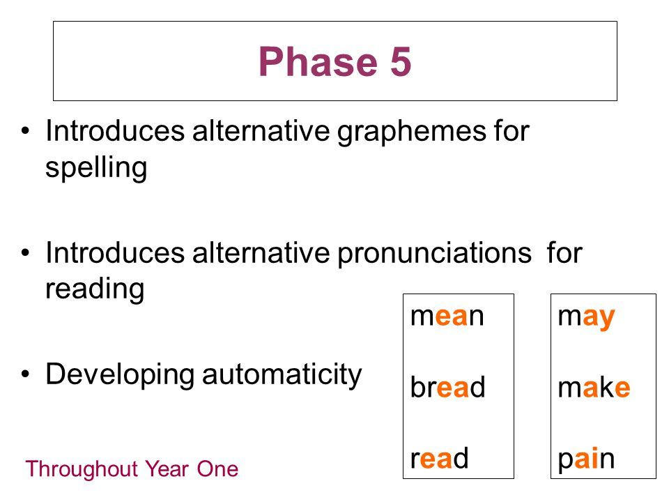 Phase 5 Introduces alternative graphemes for spelling Introduces alternative pronunciations for reading Developing automaticity Throughout Year One me