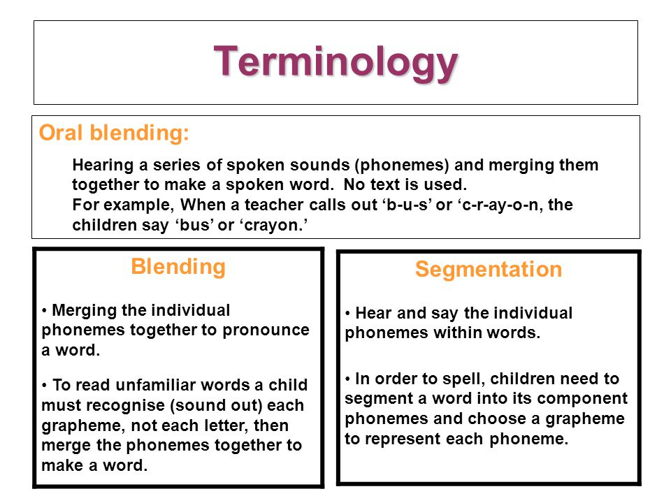 Blending Merging the individual phonemes together to pronounce a word. To read unfamiliar words a child must recognise (sound out) each grapheme, not