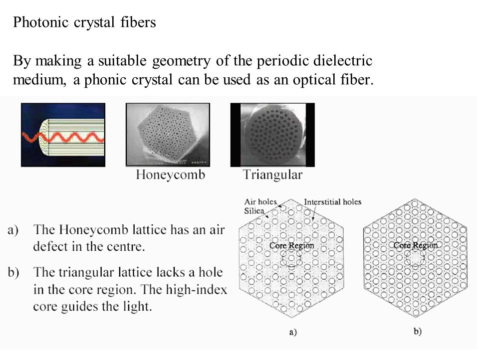 Photonic crystal fibers By making a suitable geometry of the periodic dielectric medium, a phonic crystal can be used as an optical fiber.