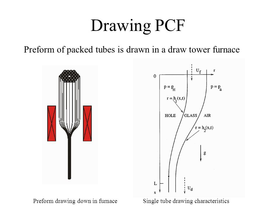 Drawing PCF Preform of packed tubes is drawn in a draw tower furnace Single tube drawing characteristicsPreform drawing down in furnace