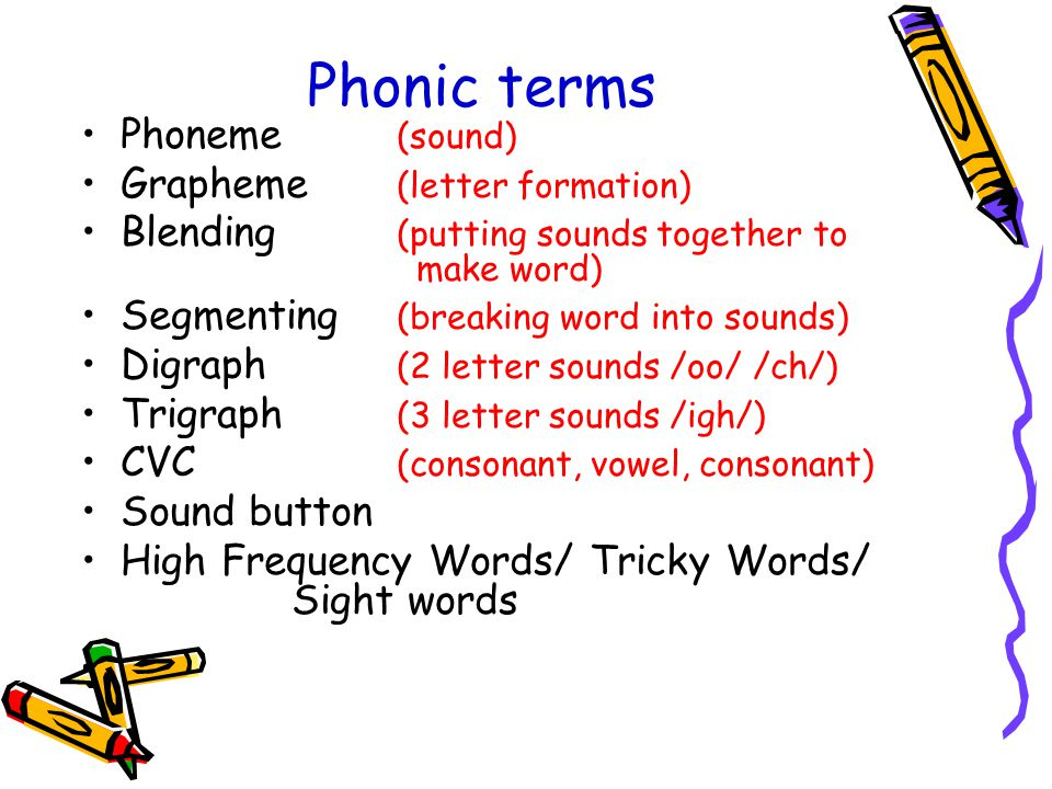 Phonic terms Phoneme (sound) Grapheme (letter formation) Blending (putting sounds together to make word) Segmenting (breaking word into sounds) Digrap