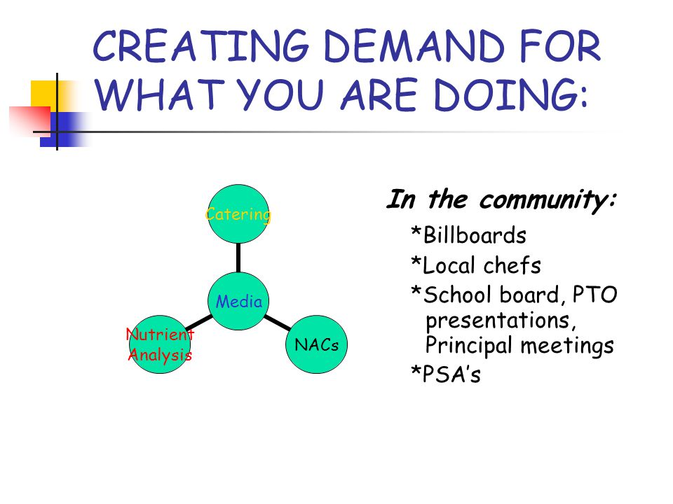 CREATING DEMAND FOR WHAT YOU ARE DOING: In the community: *Billboards *Local chefs *School board, PTO presentations, Principal meetings *PSA's Media CateringNACs Nutrient Analysis