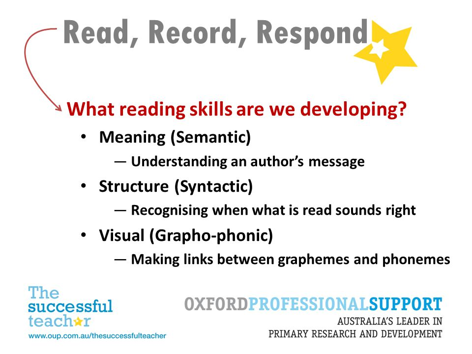 Read, Record, Respond Why gather background evidence and data.
