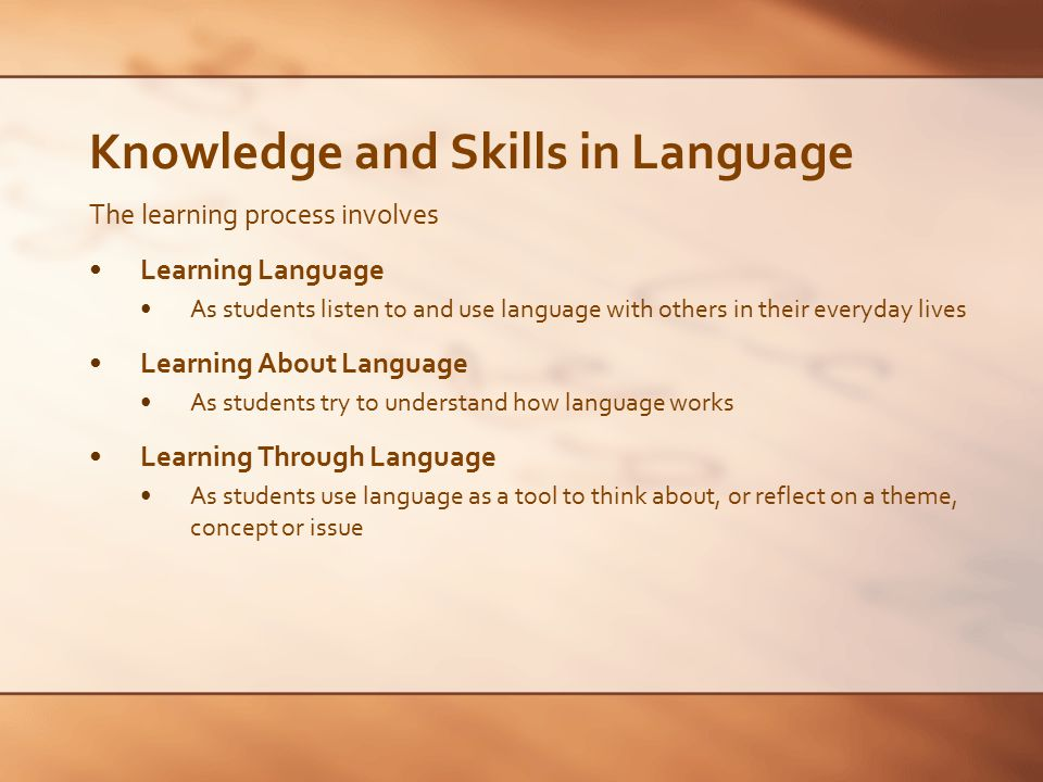 Knowledge and Skills in Language The learning process involves Learning Language As students listen to and use language with others in their everyday