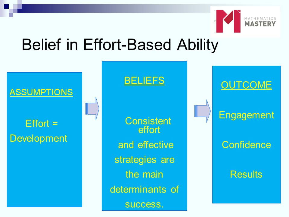 Belief in Effort-Based Ability ASSUMPTIONS Effort = Development BELIEFS Consistent effort and effective strategies are the main determinants of success.