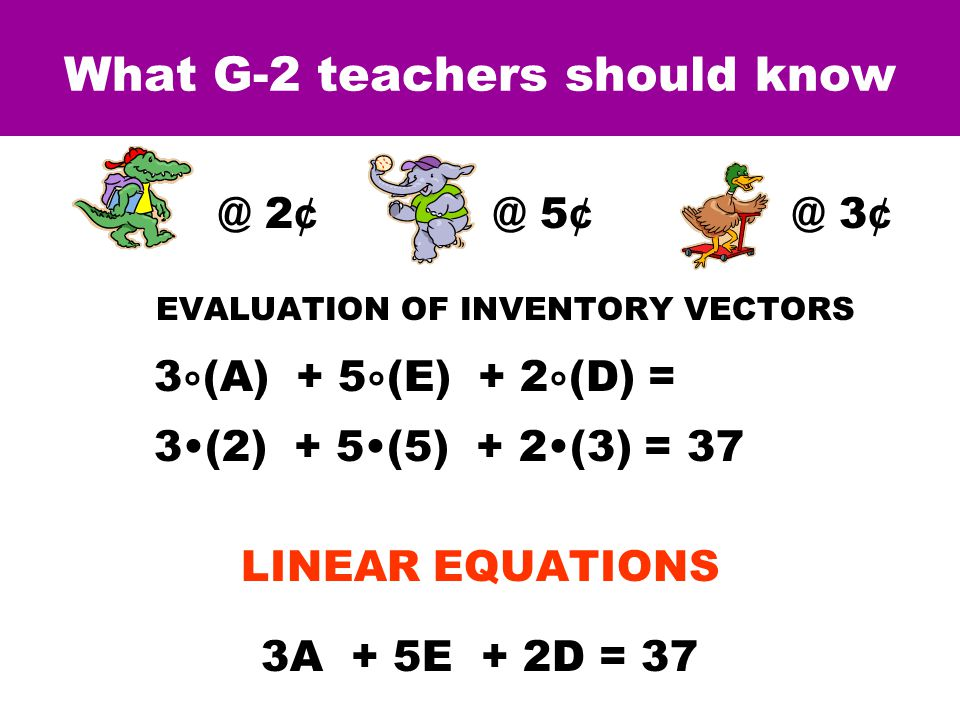 What G-2 teachers should know @ 2 ¢ @ 5 ¢ @ 3 ¢ EVALUATION OF INVENTORY VECTORS 3 ∘ (A) + 5 ∘ (E) + 2 ∘ (D) = 3(2) + 5(5) + 2(3) = 37 LINEAR EQUATIONS 3A + 5E + 2D = 37