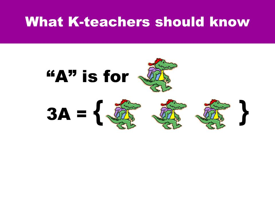 What K-teachers should know A is for 3A = {}