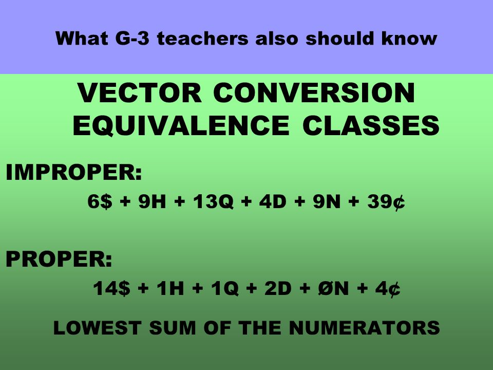 What G-3 teachers also should know VECTOR CONVERSION EQUIVALENCE CLASSES IMPROPER: 6$ + 9H + 13Q + 4D + 9N + 39¢ PROPER: 14$ + 1H + 1Q + 2D + ØN + 4¢ LOWEST SUM OF THE NUMERATORS